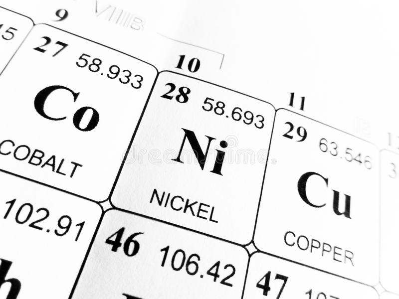 Nickel on the periodic table of the elements stock image image of download nickel on the periodic table of the elements stock image image of laboratory urtaz Choice Image