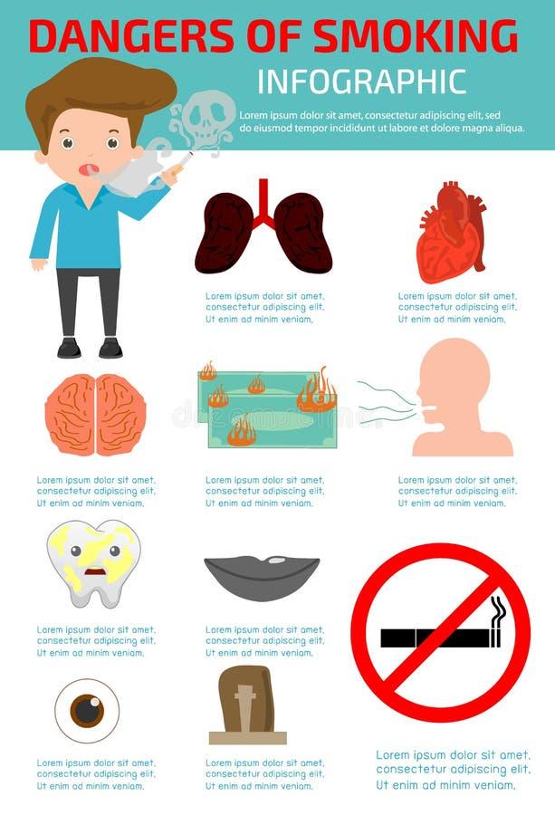 Niebezpieczeństwa dymienie, Infographic elementy, przerwa dymi, Palenie zabronione, wektorowa ilustracja, świat Żadny Tabaczny dz royalty ilustracja