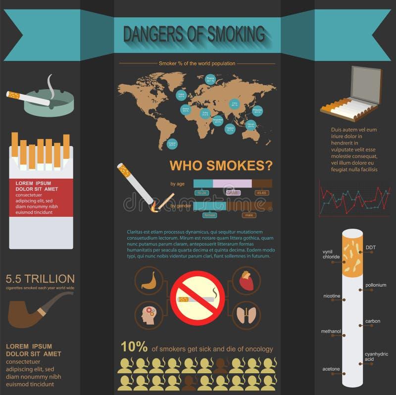 Niebezpieczeństwa dymienie, infographics elementy royalty ilustracja