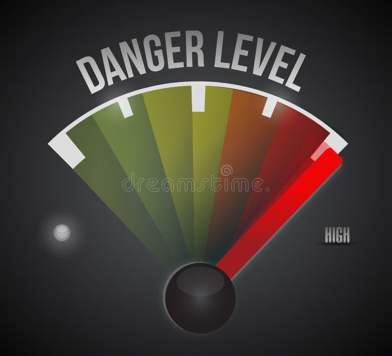 Niebezpieczeństwo pozioma pozioma metr od depresji wysokość miara, ilustracji
