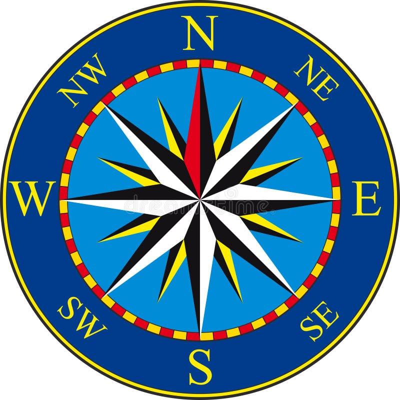 niebieski kompas. royalty ilustracja