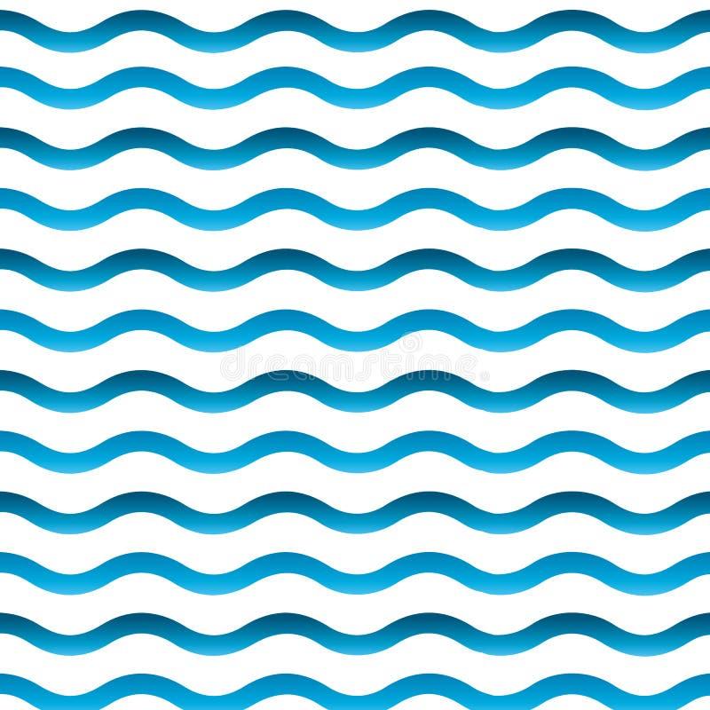 niebieski wzór fal obraz stock