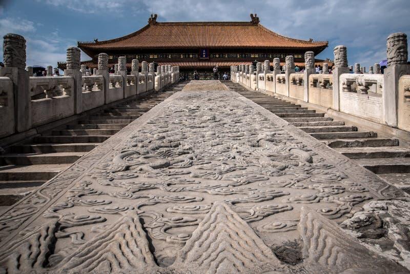 Niedozwolony miasto, Pekin obraz royalty free