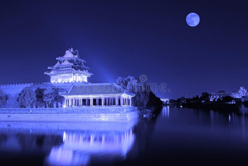 Niedozwolony miasto przy nocą obrazy royalty free