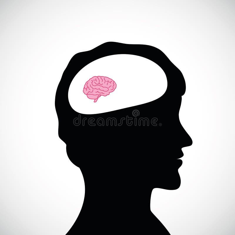 Niemy mężczyzna z małym mózg ilustracja wektor