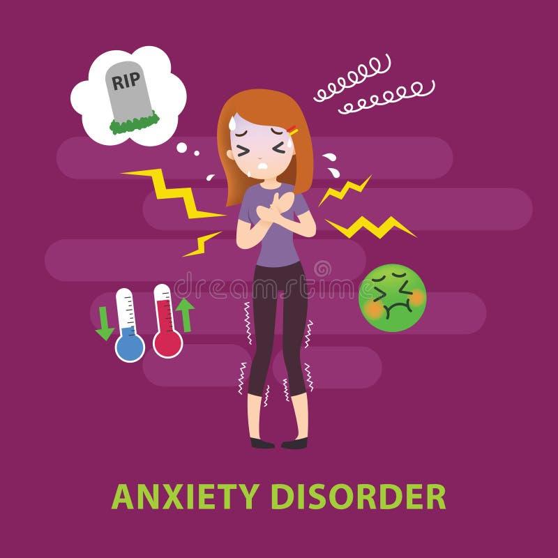 Niepokoju nieładu choroby psychicznej objawów i znaków Infographic wektoru ilustracja ilustracji