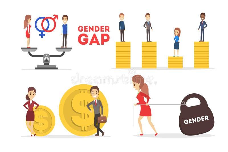 Nierówności w traktowaniu płci sieci sztandaru pojęcia set Pomysł różna pensja ilustracji