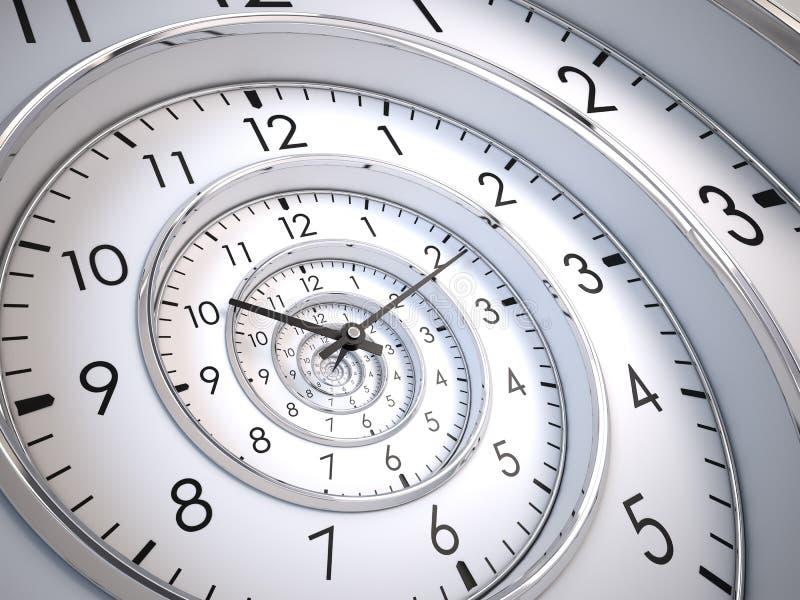 Nieskończoność czasu spirala royalty ilustracja