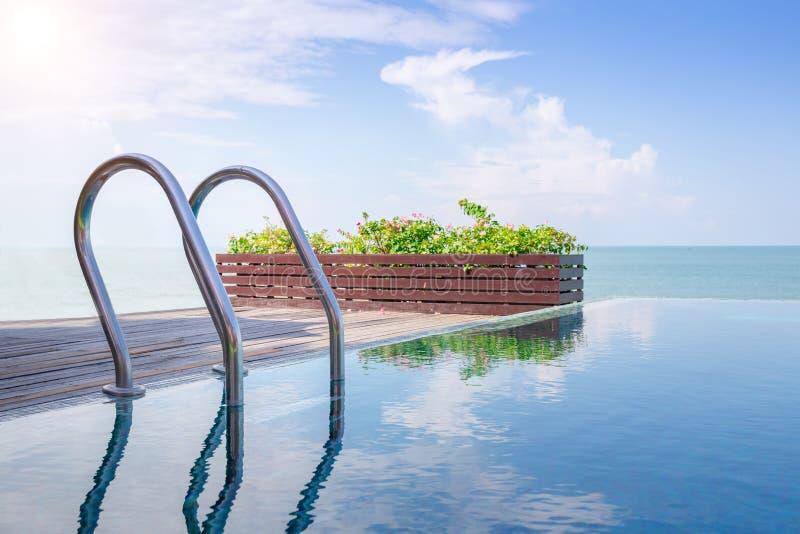 Nieskończoność Pływacki basen zdjęcia stock