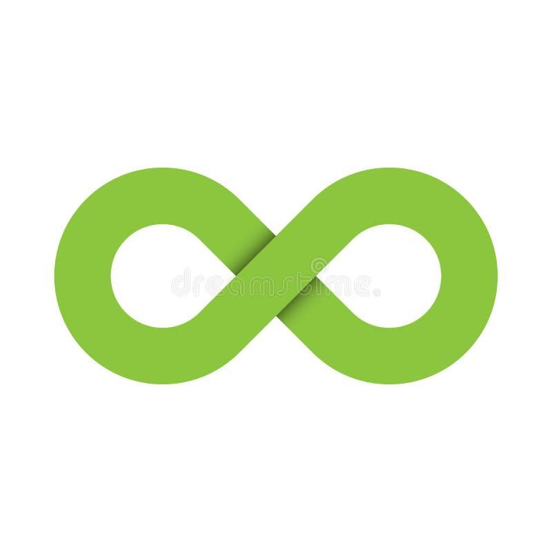 Nieskończoność symbolu ikona Reprezentować pojęcie nieskończone, nieogarnione i niekończący się rzeczy, Prosty zielony wektorowy  ilustracji