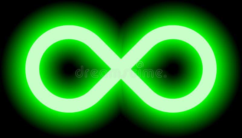Nieskończoność symbolu zielone światło - barwi odcień łunę z przezroczystością royalty ilustracja
