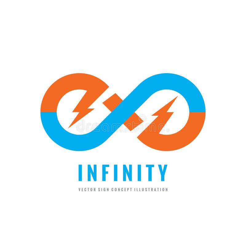 Nieskończoność - wektorowa loga szablonu pojęcia ilustracja Abstrakcjonistycznego kształta kreatywnie znak i elektryczny ligthnin ilustracja wektor