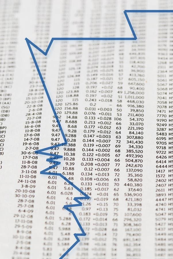 niestabilność rynku obrazy stock