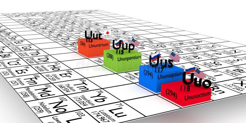 Nieuwe chemische elementen royalty-vrije stock fotografie