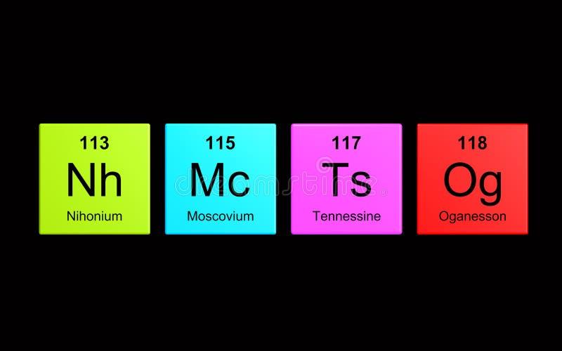 Nieuwe chemische elementen in de periodieke lijst royalty-vrije illustratie