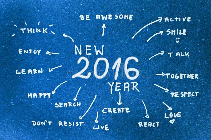 Nieuwjaar 2016 Doelstellingen op blauw karton worden geschreven dat stock afbeelding