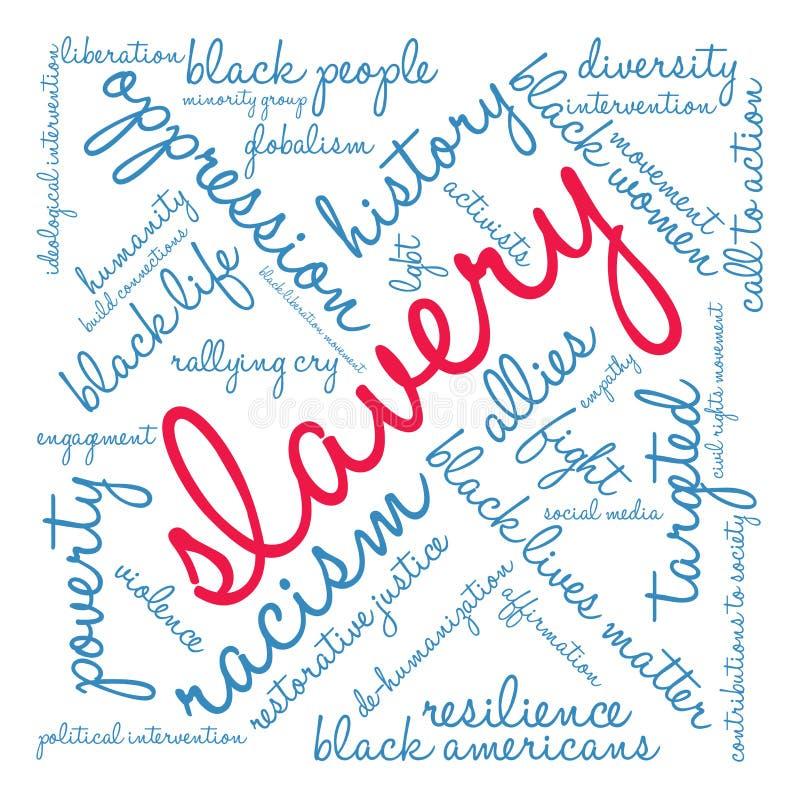 Niewolnictwa słowa chmura royalty ilustracja