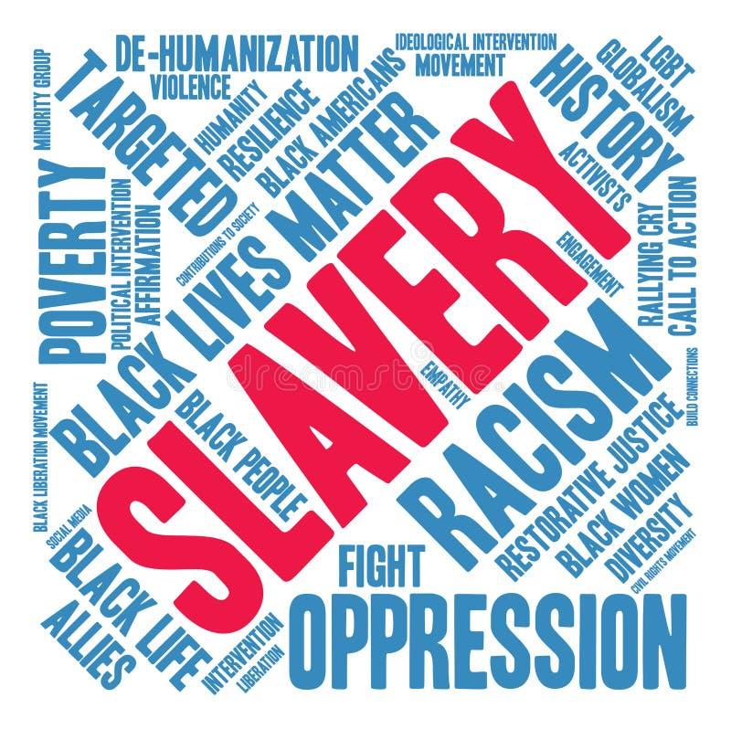 Niewolnictwa słowa chmura ilustracja wektor