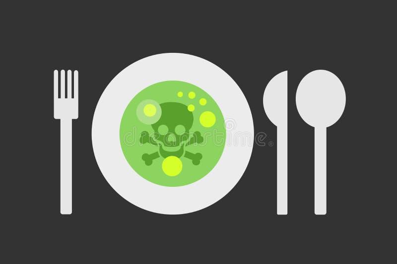 Niezdrowy i niebezpieczny toksyczny jedzenie royalty ilustracja
