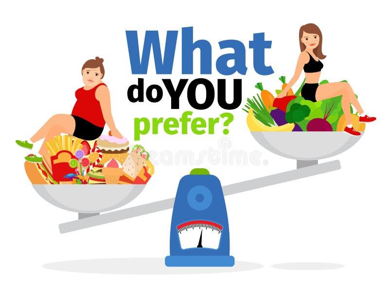Niezdrowy jedzenie i zdrowy weganinu łasowanie ilustracji