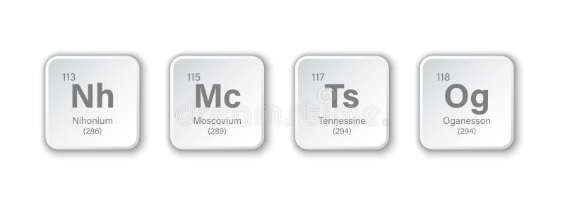 Nihonium, Moscovium, Tennessine och Oganesson vektor illustrationer