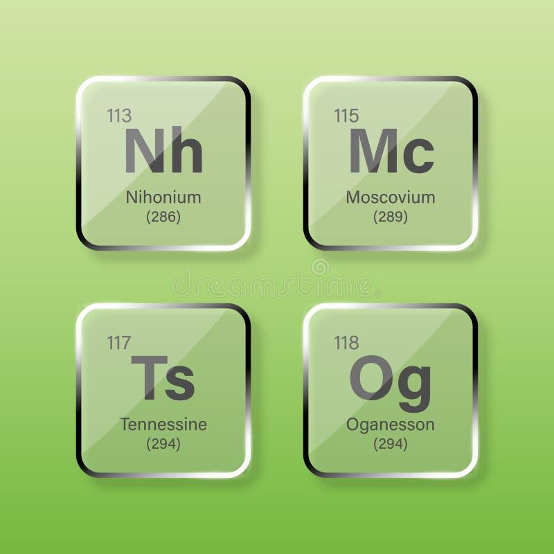 Nihonium, Moscovium, Tennessine och Oganesson stock illustrationer