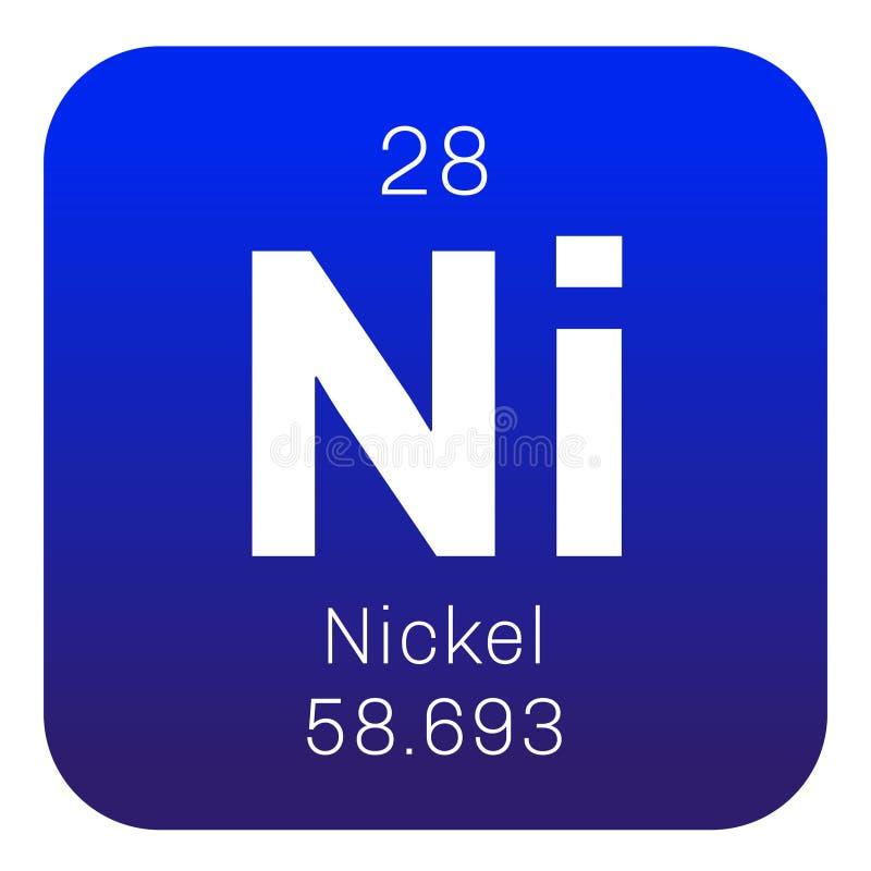 Nikkel chemisch element vector illustratie