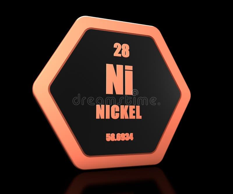 Nikla chemicznego elementu okresowego stołu symbol 3d odpłaca się royalty ilustracja