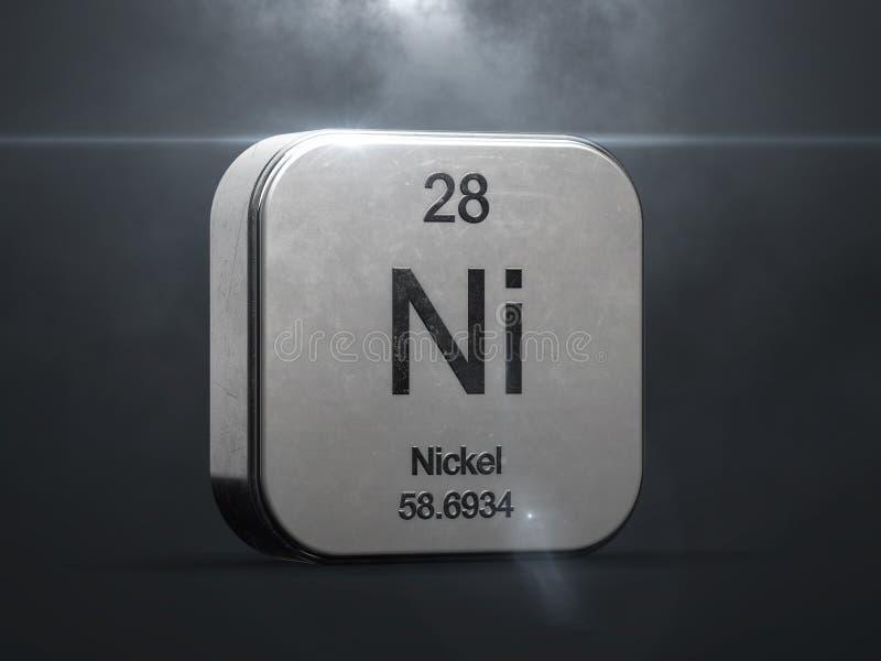 Nikla element od okresowego stołu ilustracji
