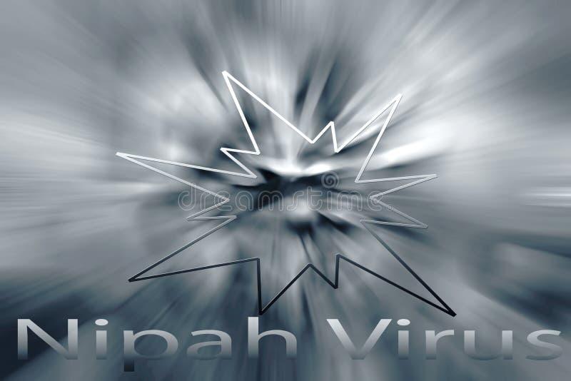 Nipah病毒awarness 皇族释放例证