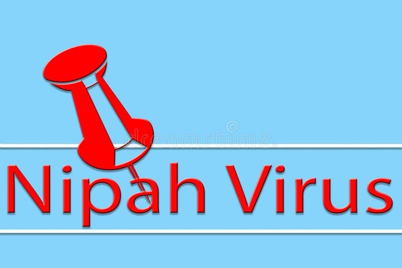 Nipah病毒awarness 向量例证