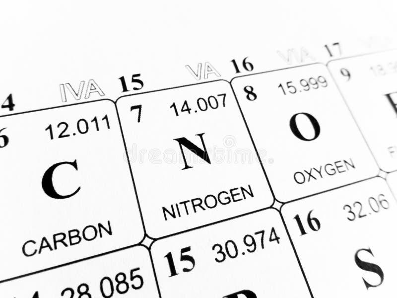 Nitrgeno en la tabla peridica de los elementos imagen de archivo download nitrgeno en la tabla peridica de los elementos imagen de archivo imagen de laboratorio urtaz Images