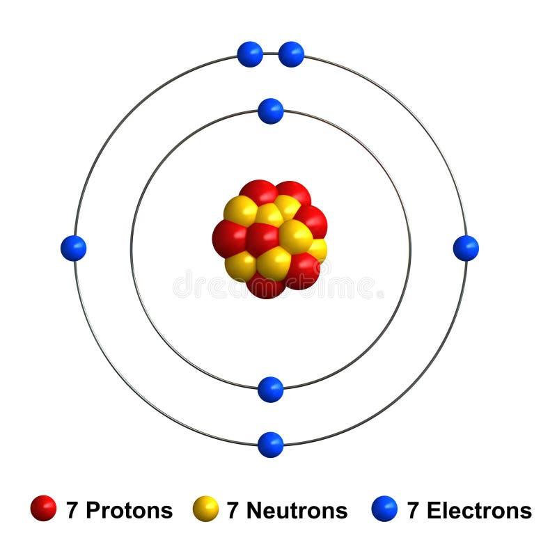 nitrogen royaltyfri illustrationer
