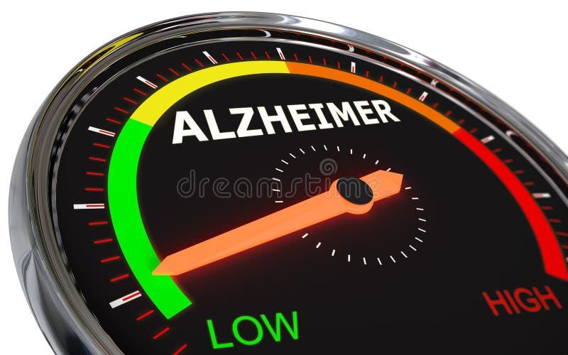 Nivel de medición de Alzheimer stock de ilustración