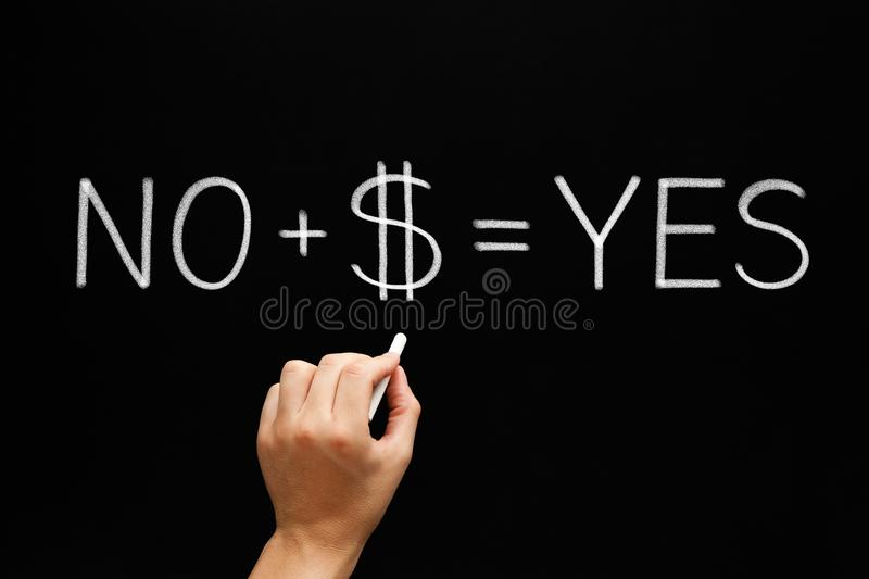 No Plus Money Equals Yes Concept royalty free stock images