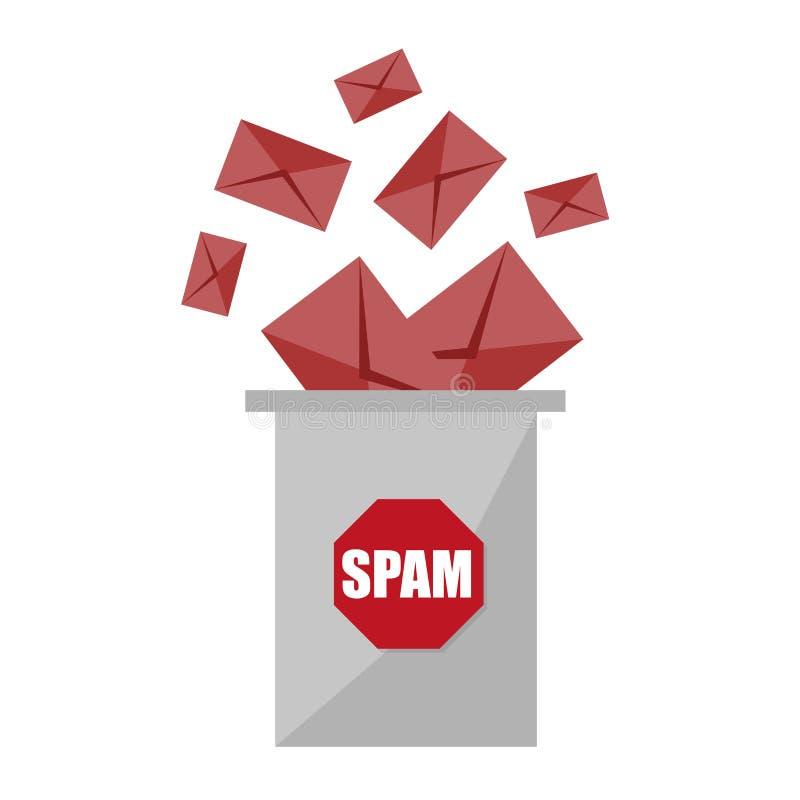 No spam. Stop spam graphic design - creative concept. Envelopes and spam basket stock illustration