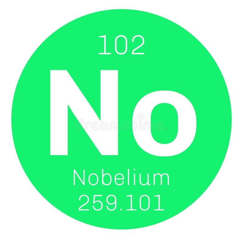 Nobelium chemisch element vector illustratie