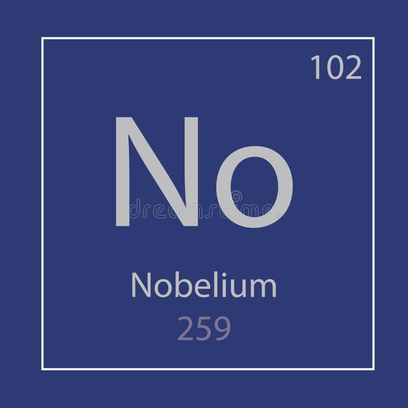 Nobelium Geen chemisch elementenpictogram vector illustratie