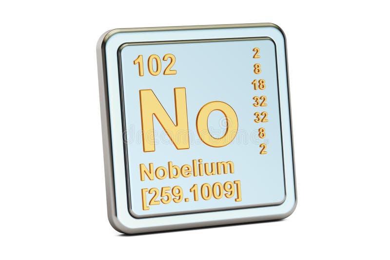 Nobelium Nr, chemisch elemententeken het 3d teruggeven stock illustratie