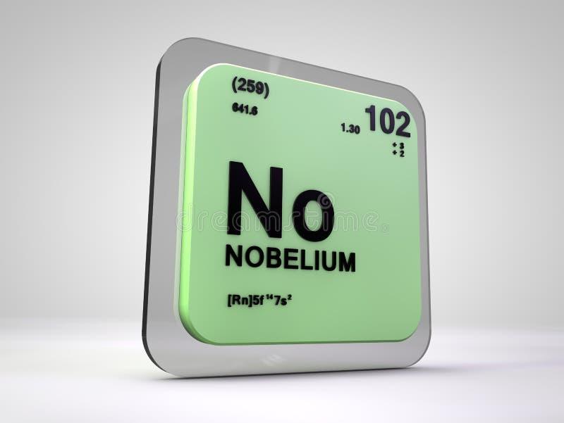 Nobelium - Nr - chemische elementen periodieke lijst stock illustratie