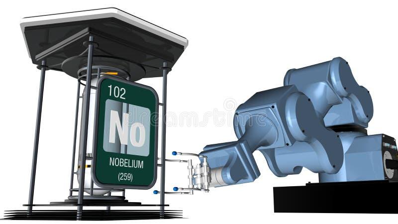 Nobelium symbool in vierkante vorm met metaalrand voor een mechanisch wapen dat een chemische container zal houden 3d geef terug vector illustratie