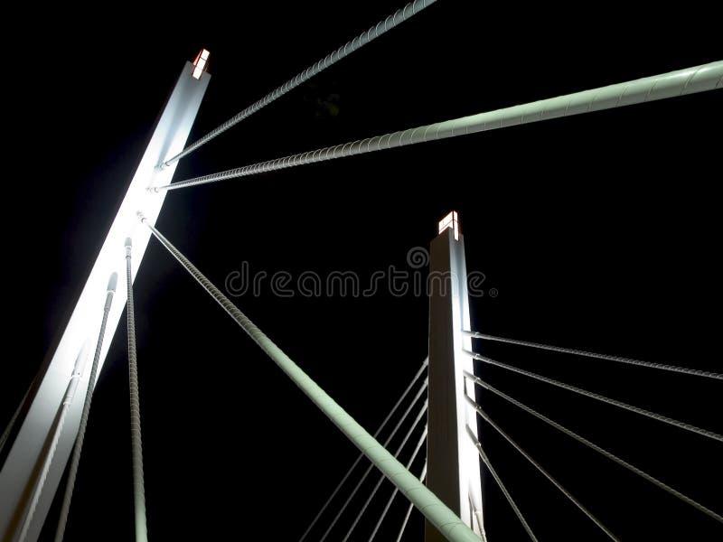 Noc bridge