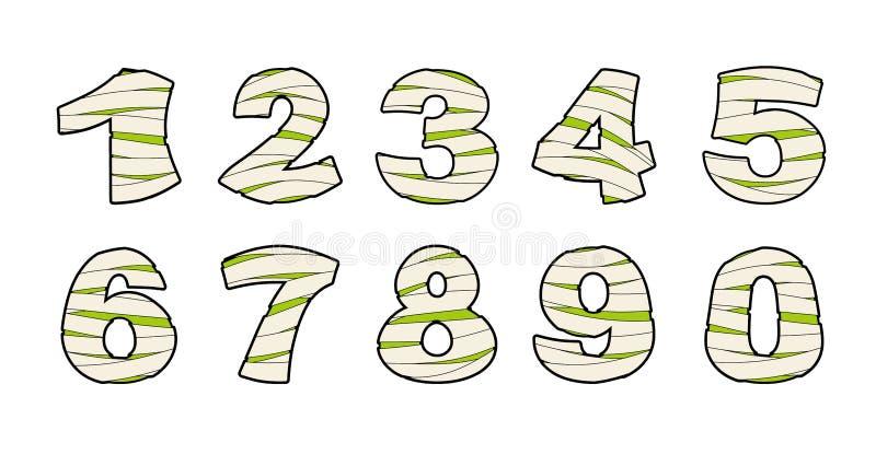 Nombre de maman Icône de typographie dans des bandages Egyptien horrible illustration stock