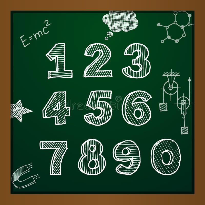 Nombres de dessin de craie de vecteur illustration stock