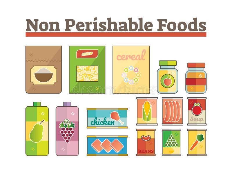 Non ensemble plat de vecteur d'icônes d'aliments périssables illustration stock
