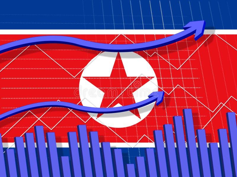 Nordkoreansk ekonomisk finansiell illustration för kollaps 3d vektor illustrationer