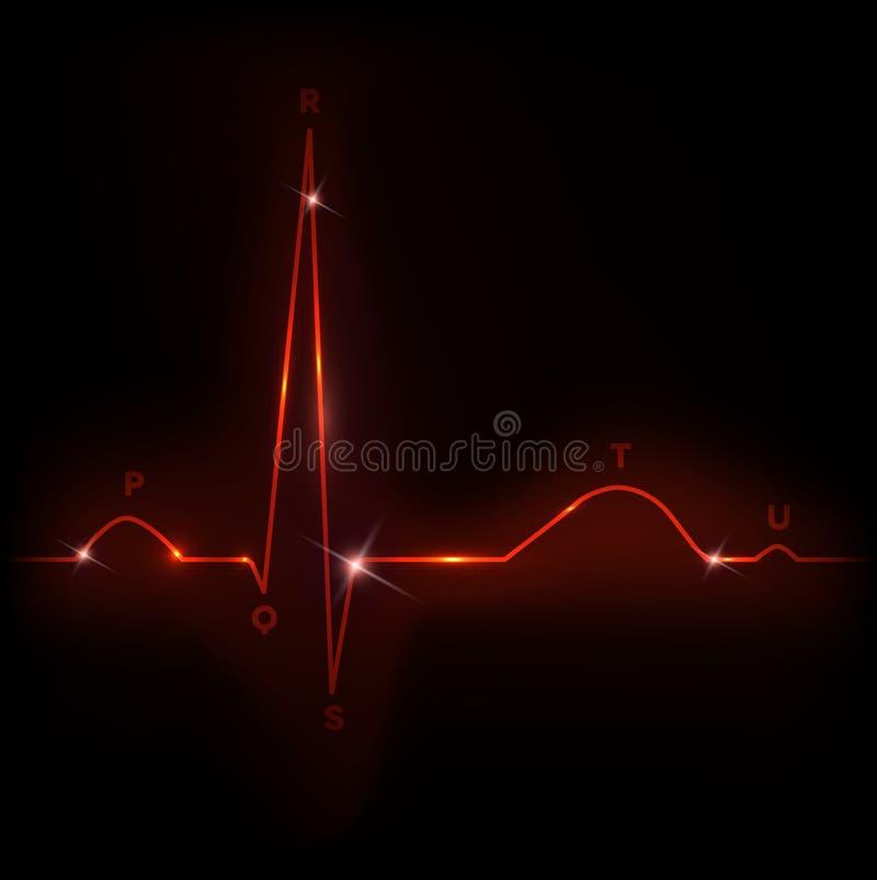 Normal heart cardiogram stock illustration