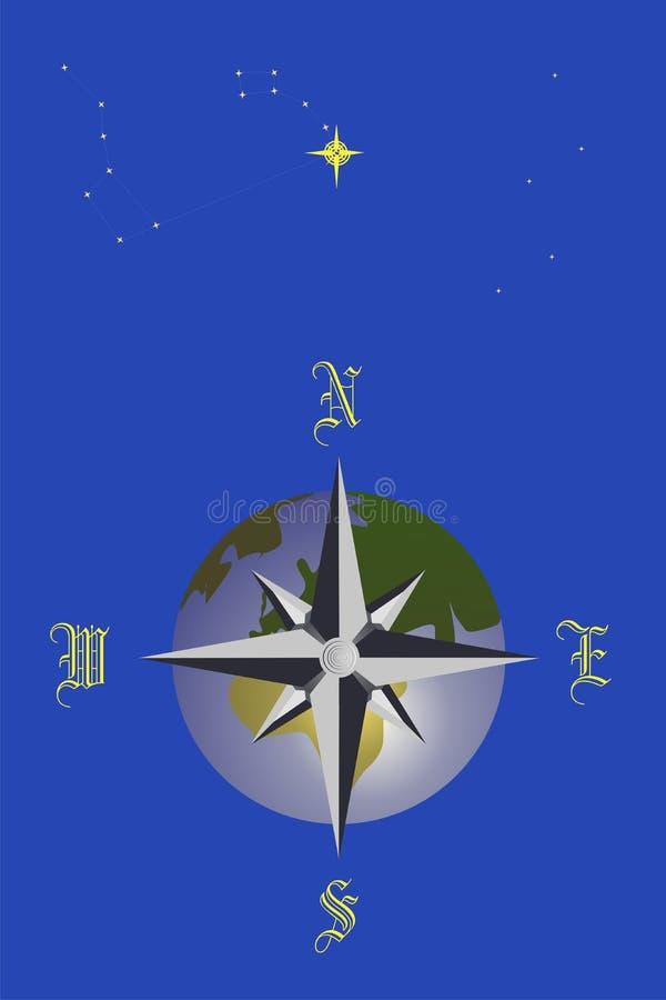 norr polarisstjärna vektor illustrationer
