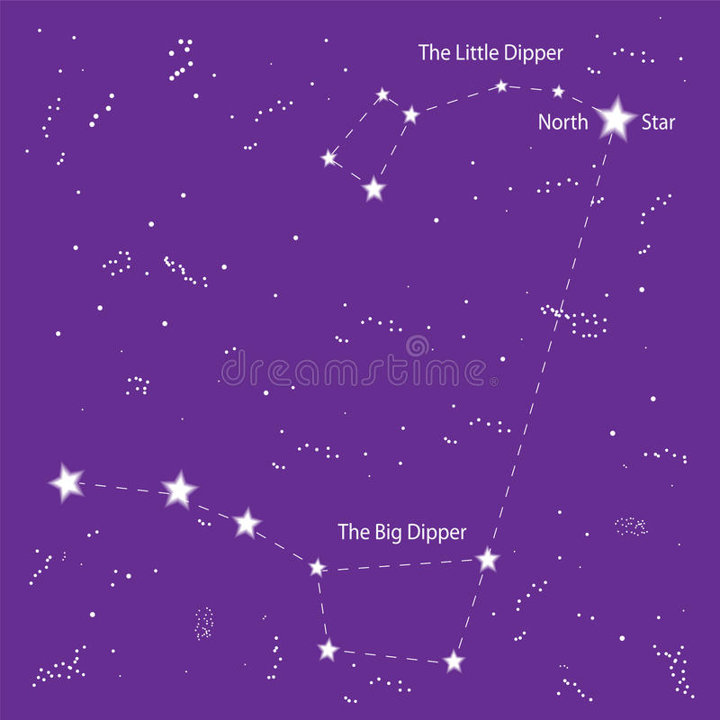 The North Star, Big and Little Dipper Constellations.Celestial Background vector illustration
