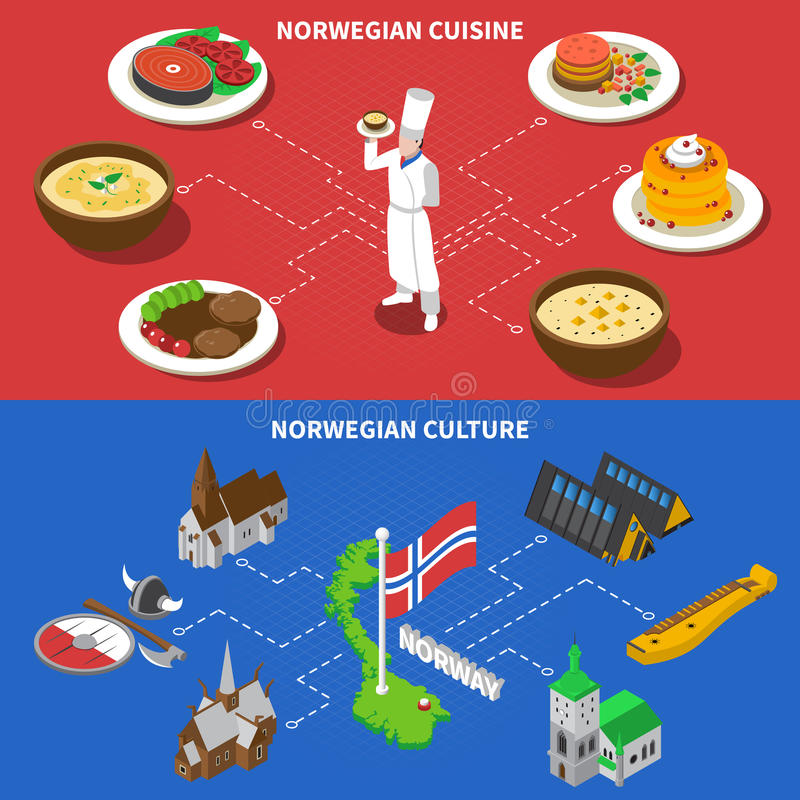 Norway culture cuisine 2 isometric banners stock vector for Cuisine instrument